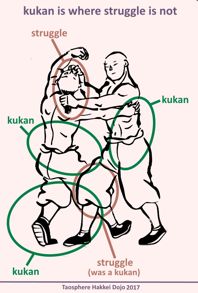 kukan and struggle basic
